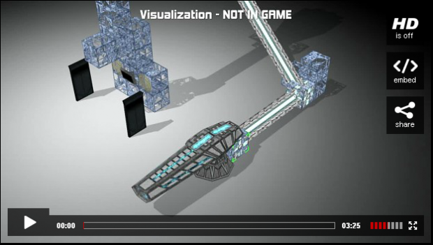 New Video: Powerline Demonstration (March 25)