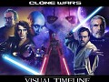 Clone Wars: A Visual Timeline