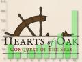 Hearts of Oak: Survey Results
