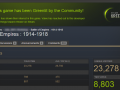 2014 update #4 - Steam Greenlight