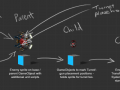 Space Pillage dev update - modular gun / weapon system for enemies
