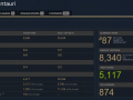 Top 100 greenlight!