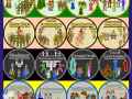 Social Systems in Brunelleschi