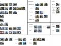 CnCD2K Mod Tech Graphs