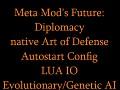 Future of Meta Mod