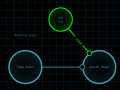 Visual Styles of Visual Scripts