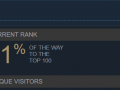 FeArea is now 50% of the way to the Top 100!