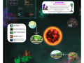 Space Game Online