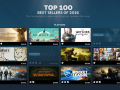 Steam's 2016 Top 100 Sellers Include Indie Hits