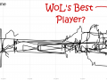 Analyzing Over 500 Games of WoL