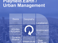 The Structure of a Scenery in PFE / Urban Management