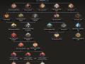 Dev. Diary #6 - Tech Tree, USSR Focus Tree, Moded Systems