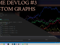 Custom graphs : Orbis Multiplex Devlog #3