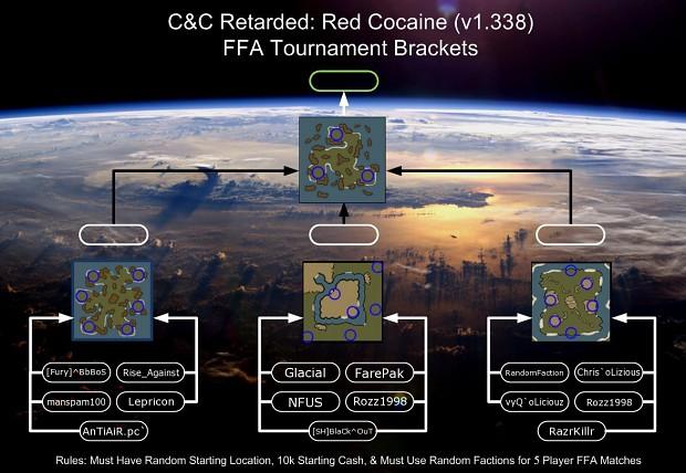 C&C Retarded: Red Cocaine Tournament Brackets