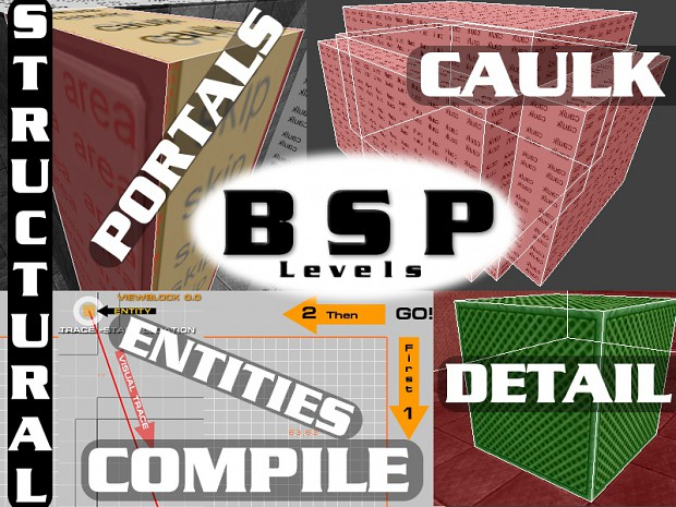 BSP-Level based game Engines