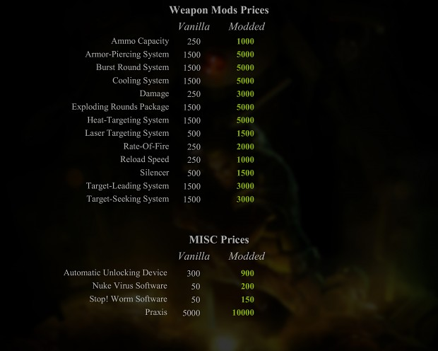 Deus Ex Hardcore MOD Revived (Weapons/Items Only)