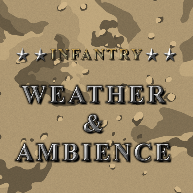Weather & Ambience Package v1.2