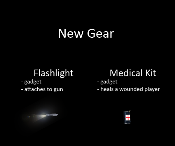 New Items for multiplayer - inc Flashlight + more