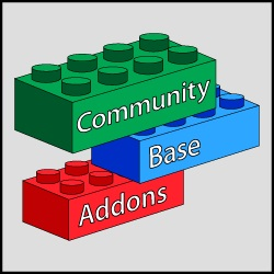Community Base Addons: CO (A2/OA)