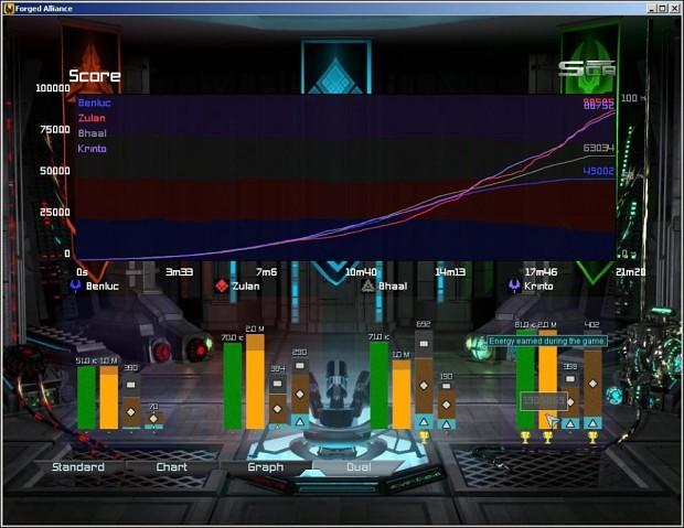 Hotstats UI Mod 4.0