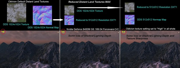 Reduced Distant Land Textures MAX 0.9