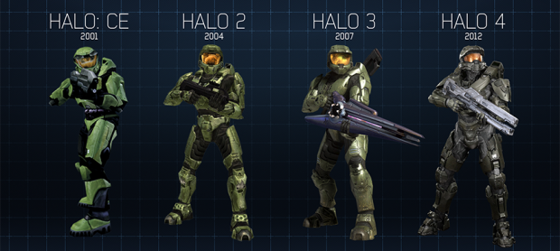 Halo 2 SweetFX2 0 and Reshade