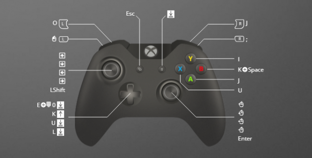 Legacy of Kain: Defiance controller support preset