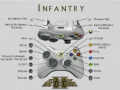 BF2 Xbox 360 Controller Support Profile