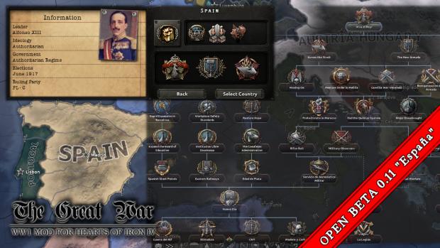 "Hearts of Iron IV: The Great War - Open Beta 0.11 ""España"""