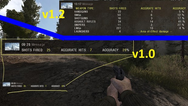 Weapon Use - Statistics, v1.262, for RC15+