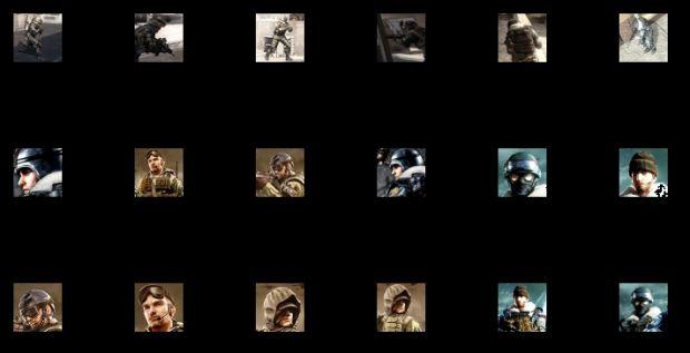 Moddb A.V.A avatars