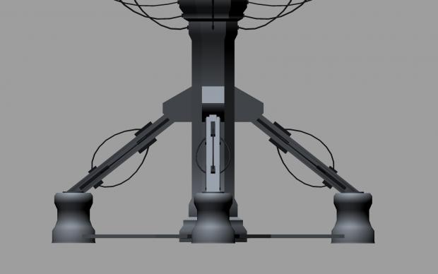 Powerplant model