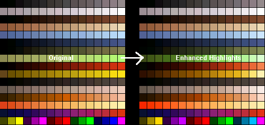Build palette editing tools