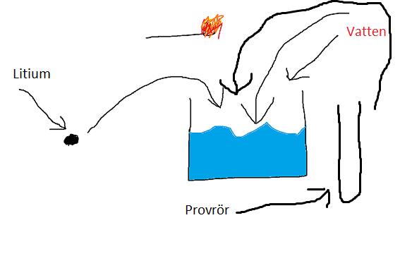 Supah map