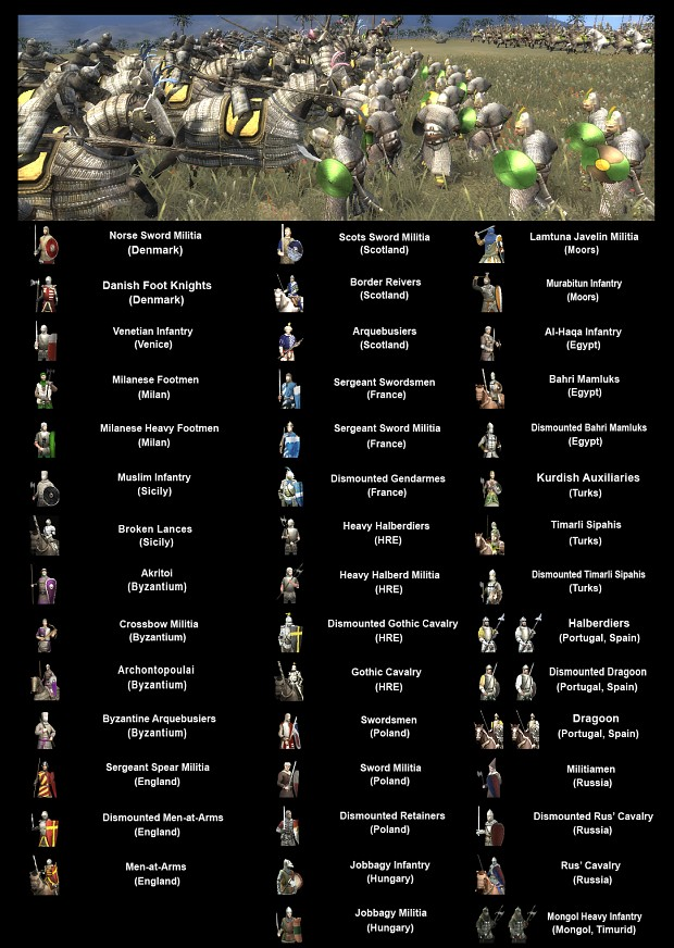 Medieval2_Units_Addon_Mod_Oct_5_2017