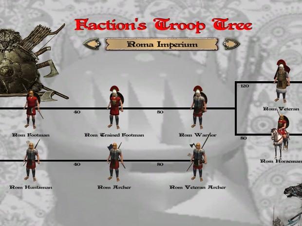 Empire III Ver 1.2