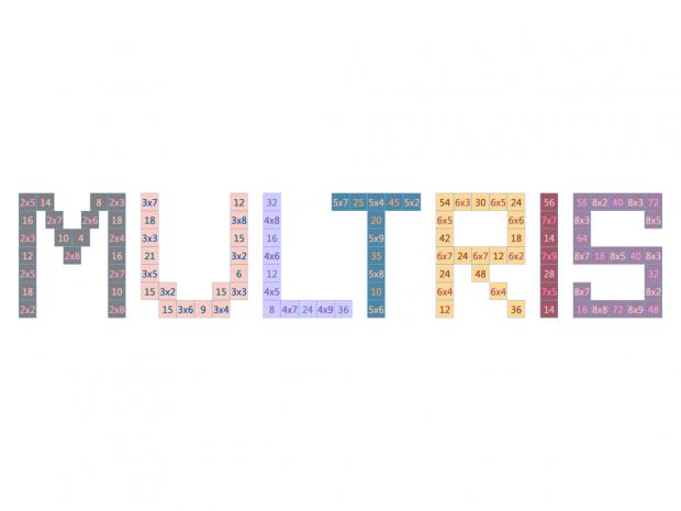 MULTRIS