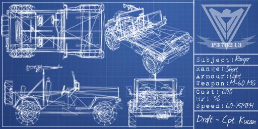 Ranger Blueprint