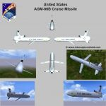 United States AGM-86B Air Launched Cruise Missile