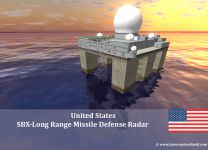 Sea-Based X-Band Radar Platform