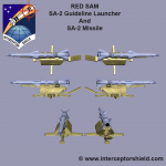 SA-2 Missile Mesh Promo Pic 2