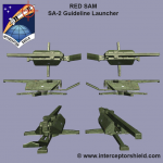 SA-2 Guideline Launcher