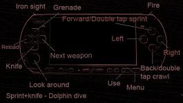 PSP control