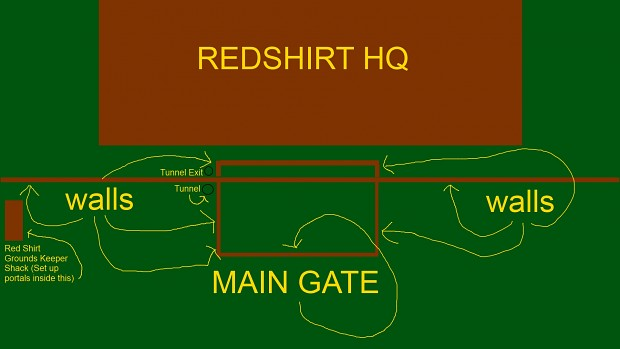 Main Gate Rough Design