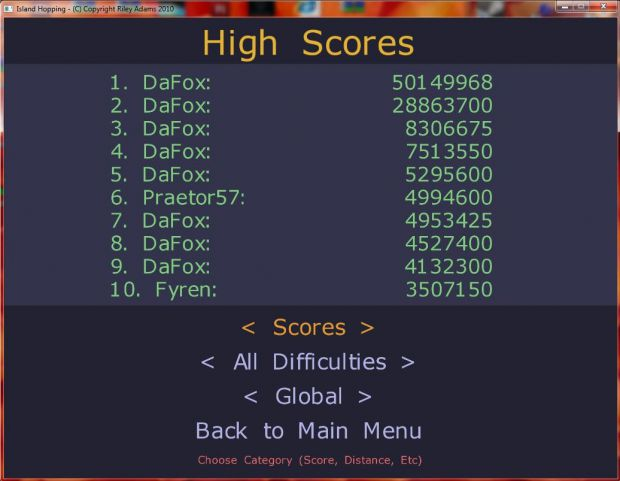 Version 1.2 High Scores List