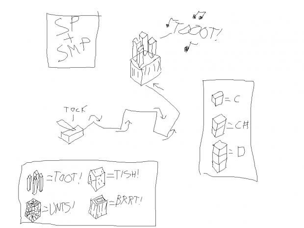 Custom music concept