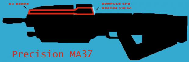 Assault Rifle scope concept