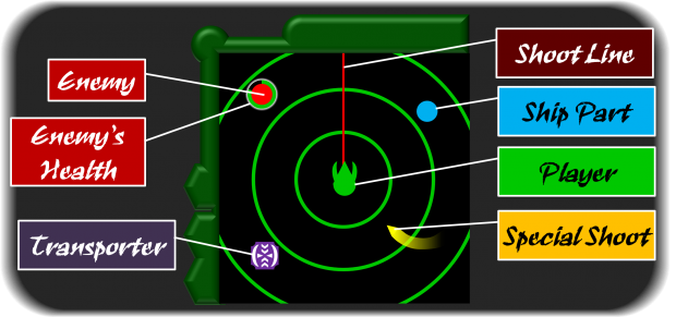 Radar System Plan