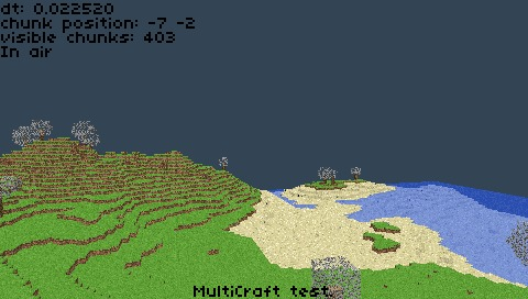 Multicraft test