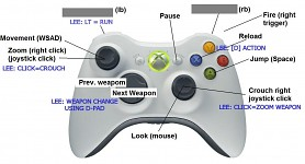 XboX Controller Support